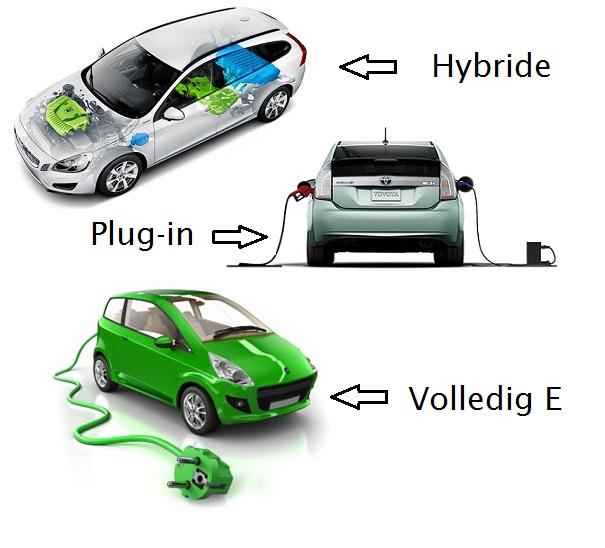 verschillende elektrische auto's plug-in hybride volledig elektrisch